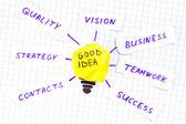 Good idea — Zdjęcie stockowe