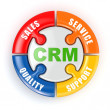图库照片: CRM. Customer relationship marketing concept.
