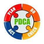 Plan, do, check, act. PDCA — Stock Photo #47264531