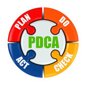 Plan, do, check, act. PDCA — Stock Photo
