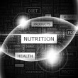 NUTRITION. — Stockvectorbeeld