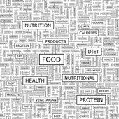 FOOD. — Stock Vector