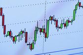 Obchodní graf na monitoru — Stock fotografie