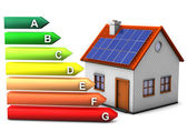 Energy Consumption House — Stock Photo