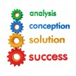 Analysis Conception Solution Success — Stock Photo