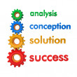 Analysis Conception Solution Success — Stok fotoğraf