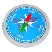 Compass Quality Advice — Stock Photo
