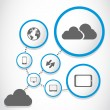 Vecteur: Cloud computing process group
