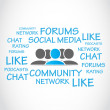 Stock Vector: Social media forums