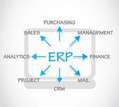 ERP, Enterprise Resource Planning — Stock Vector