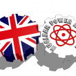 Great britain national flag and atom energy symbol on gears — Stock Photo #47934717