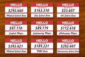 Student Debt. — Stock Photo