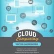 Stock Vector: Vintage style cloud computing poster