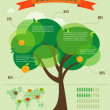 Infographic of ecology, concept design with tree — Stock Vector