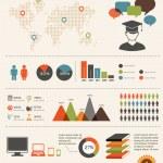 Bildung Infografiken Satz, retro-Style-design — Stockvektor
