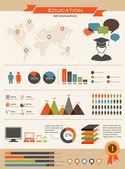 Education infographics set, retro style design — Stock Vector