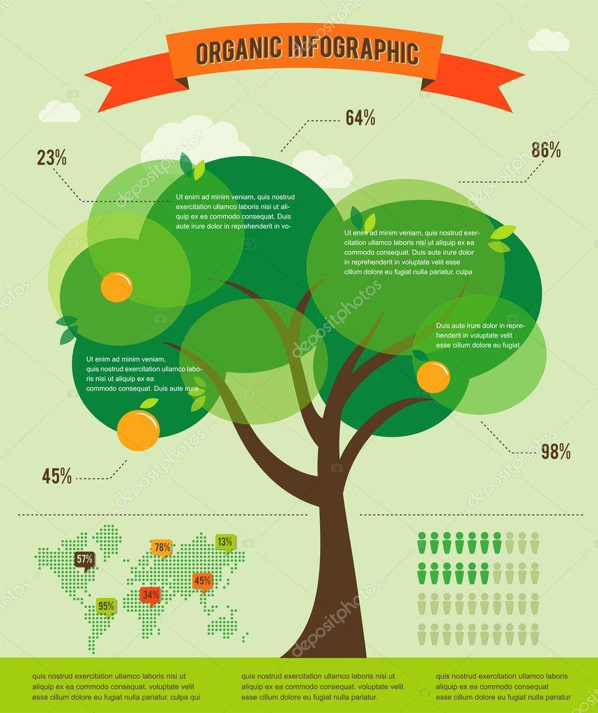infographie de l 233 cologie conception avec arbre image c 233 cilia palomino une designer chez funeral concept