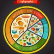 Health food infographic, data and diagram - Stok Vektör