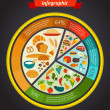 Health food infographic, data and diagram - Imagen vectorial