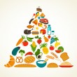Health food pyramid - Stock Vector