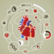 Human Heart health, disease and attack infographic — 图库矢量图片