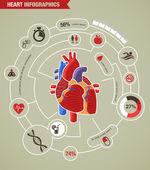 Lidské srdce zdraví, nemoci a útok infographic — Stock vektor