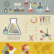 Stock Vector: Chemistry infographic