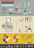 Chemistry infographic — Stock Vector