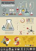 Infografica chimica — Vettoriale Stock