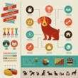 Dogs infographic and icon set — Stock Vector #42049833