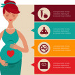 Pregnancy and birth infographics, icon set — Stock Vector