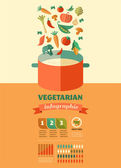 Vegetarian and vegan, healthy organic infographic — Vecteur