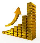 Gold bars chart — Stock Photo