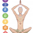 Chakras — Stock Photo #13326380
