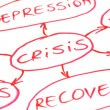 Crisis Flow Chart Red — Stock Photo