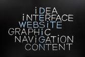 Website Design Crossword on Blackboard — Stock Photo