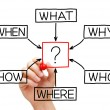 Questions Flow Chart - Stock Photo