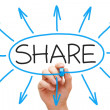 Stock Photo: Sharing Concept
