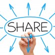 Sharing Concept — Stock Photo #18955899