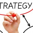 Strategy Flow Chart Red Marker - Stock Photo