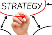 Strategy Flow Chart Red Marker — Stock Photo
