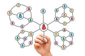 Hand Drawing Social Network Circles — Stok fotoğraf