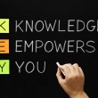 Knowledge Empowers You Acronym — Stock Photo