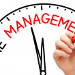 Time Management Concept — Foto Stock