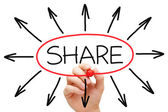 Sharing Concept Red Marker — Stock Photo