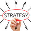 Strategy Concept Red Marker — Stock Photo