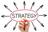 Strategi konceptet röd markör — Stockfoto