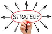 Strategie koncepce červená značka — Stock fotografie