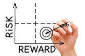 Risk Reward Graph — Stock Photo