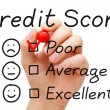 Poor Credit Score — Stock Photo #33648485